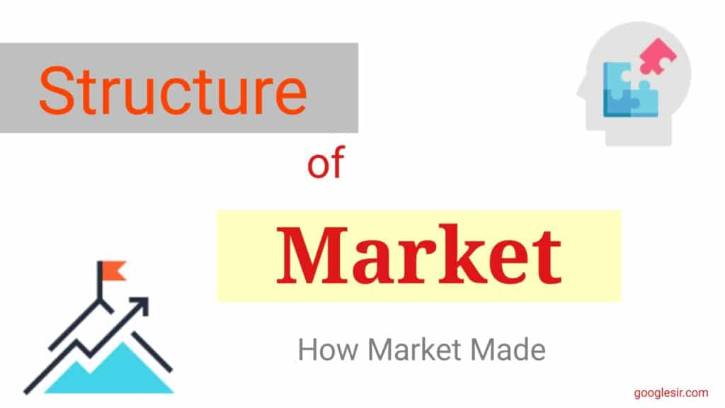5 types of market structures and examples economics googlesir