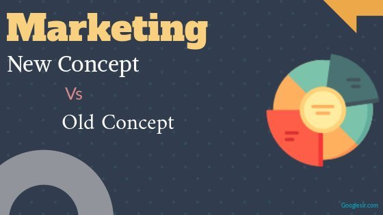 Product Orientation and Consumer Orientation marketing