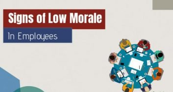 signs of low morale in the workplace
