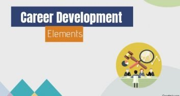 What are the Elements of Career Development