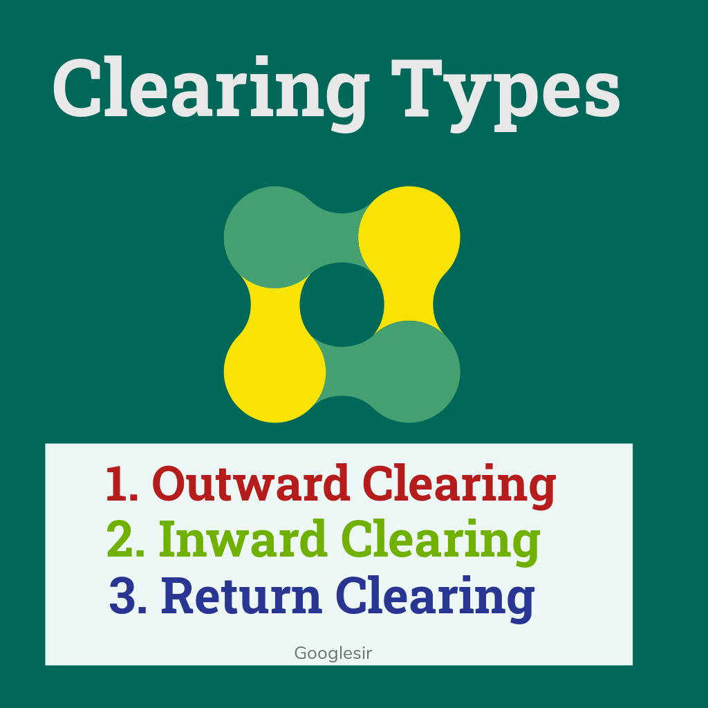 what are the types of clearing houses